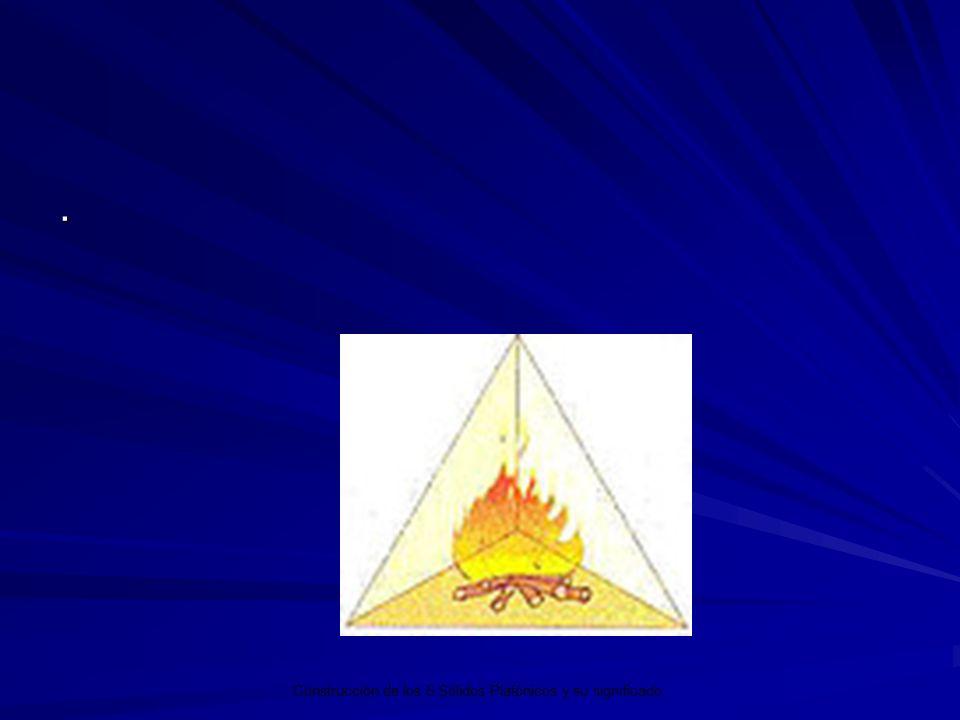 . Construcción de los 5 Sólidos Platónicos y su significado.