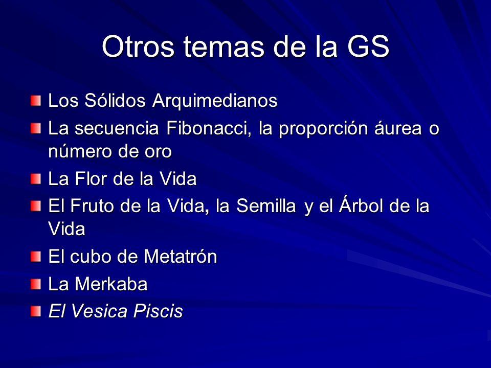 Otros temas de la GS Los Sólidos Arquimedianos