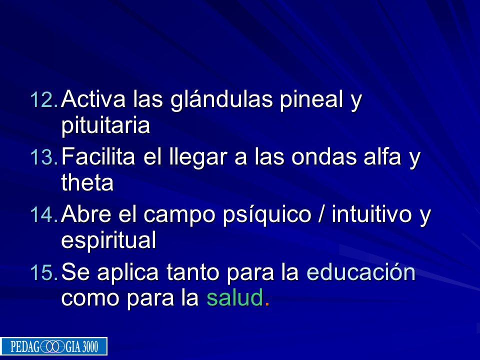 Activa las glándulas pineal y pituitaria