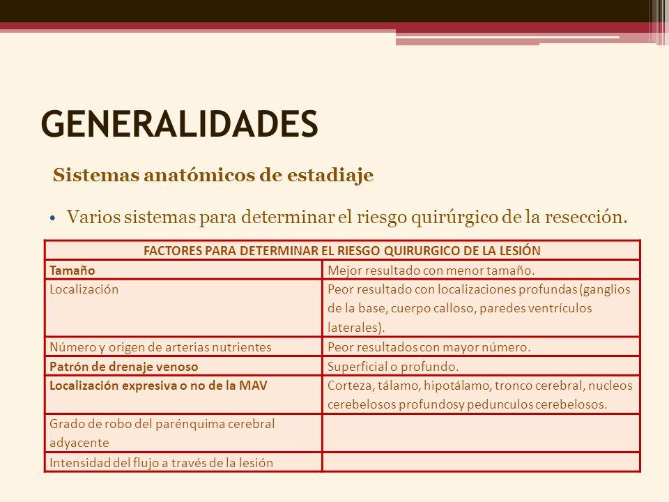 FACTORES PARA DETERMINAR EL RIESGO QUIRURGICO DE LA LESIÓN