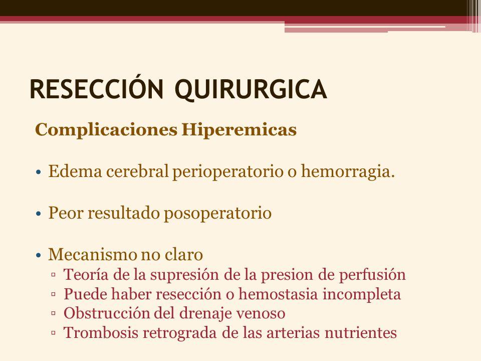 RESECCIÓN QUIRURGICA Complicaciones Hiperemicas