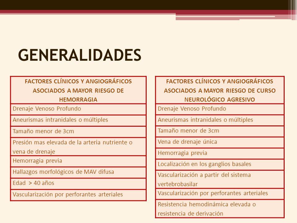GENERALIDADES FACTORES CLÍNICOS Y ANGIOGRÁFICOS ASOCIADOS A MAYOR RIESGO DE HEMORRAGIA. Drenaje Venoso Profundo.