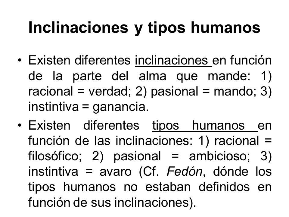 Inclinaciones y tipos humanos