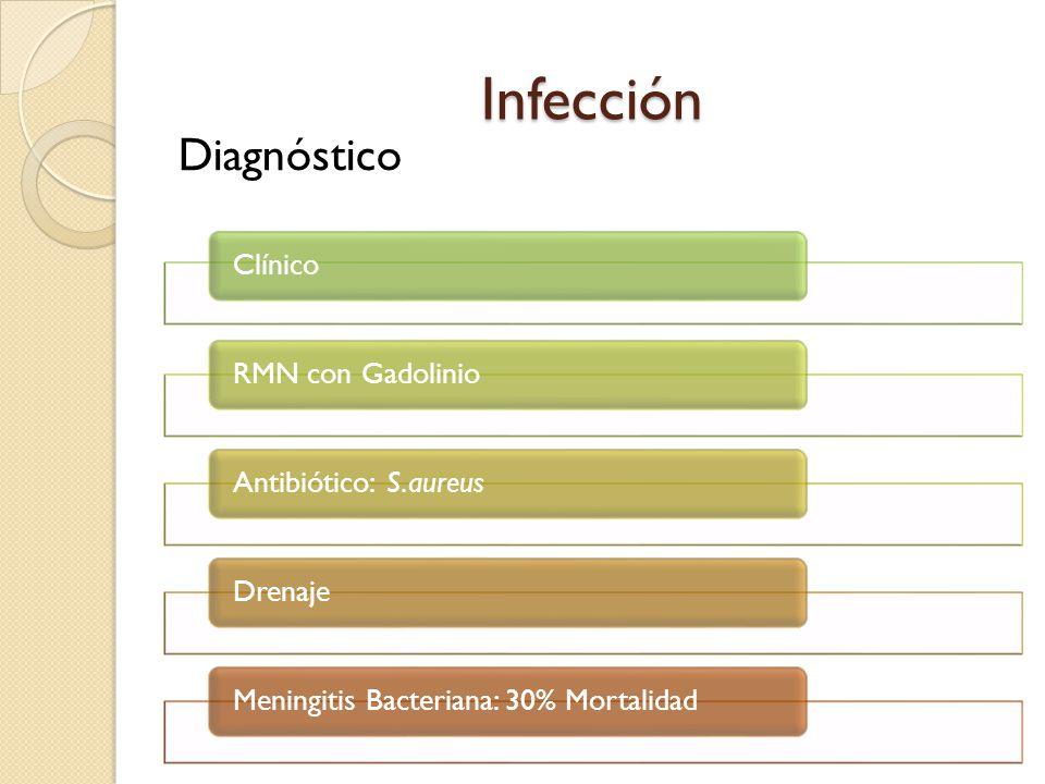 Infección Diagnóstico Clínico RMN con Gadolinio Antibiótico: S.aureus