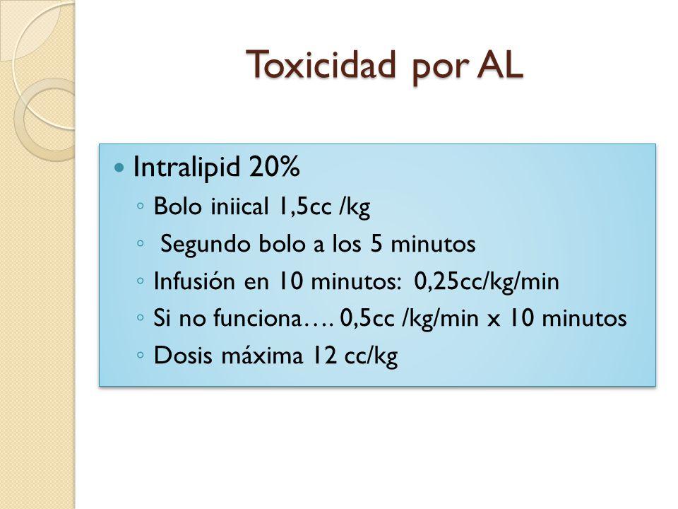 Toxicidad por AL Intralipid 20% Bolo iniical 1,5cc /kg