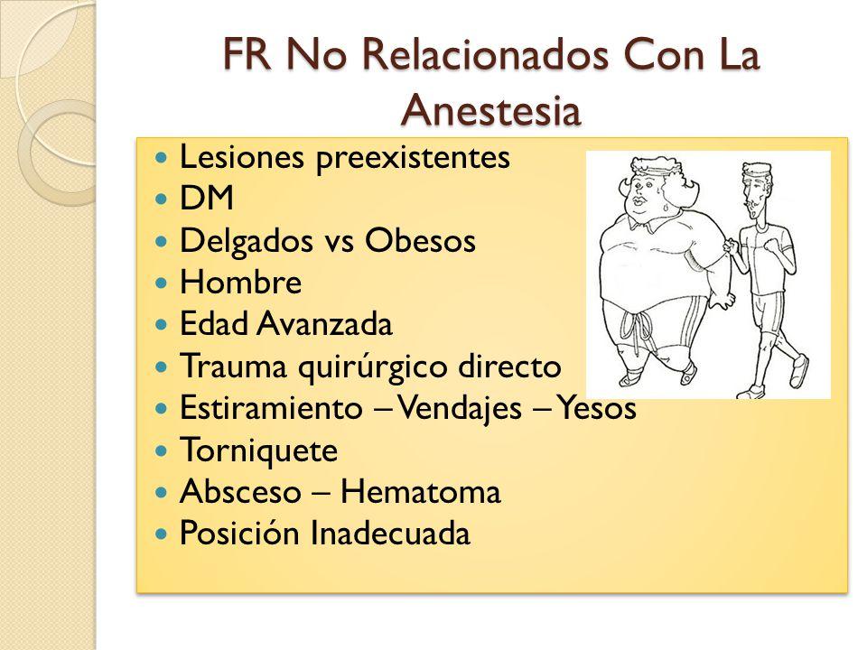 FR No Relacionados Con La Anestesia