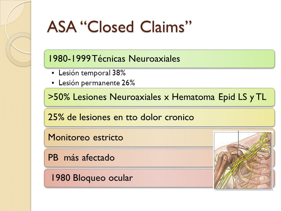 ASA Closed Claims 1980-1999 Técnicas Neuroaxiales