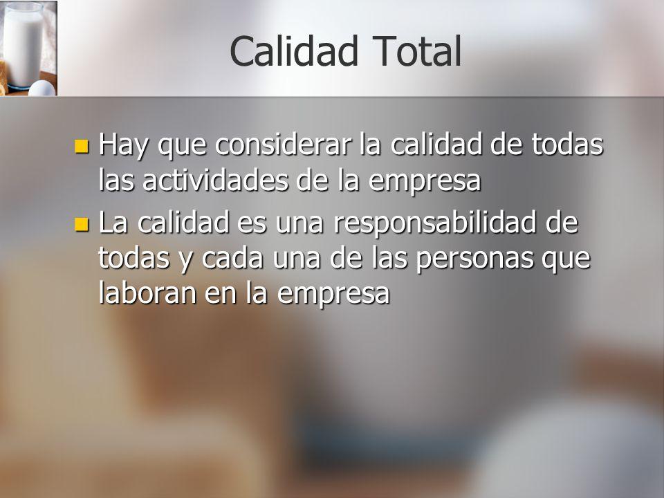 Calidad Total Hay que considerar la calidad de todas las actividades de la empresa.