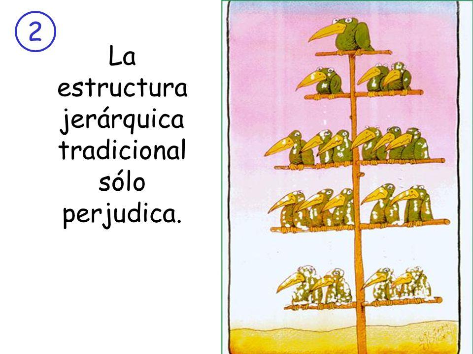 La estructura jerárquica tradicional sólo perjudica.