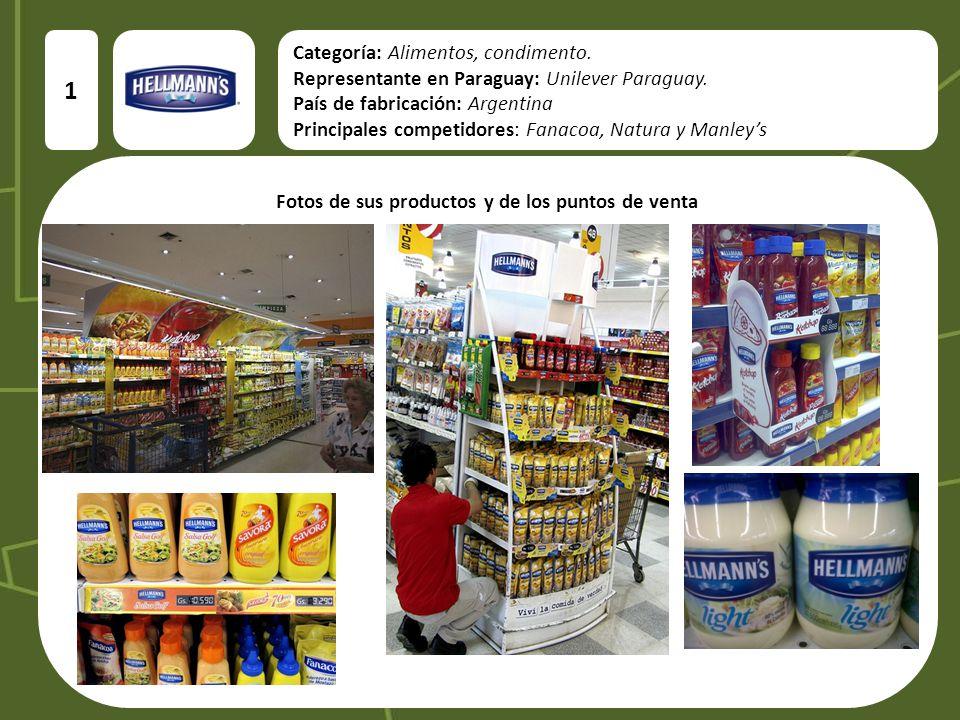 Fotos de sus productos y de los puntos de venta