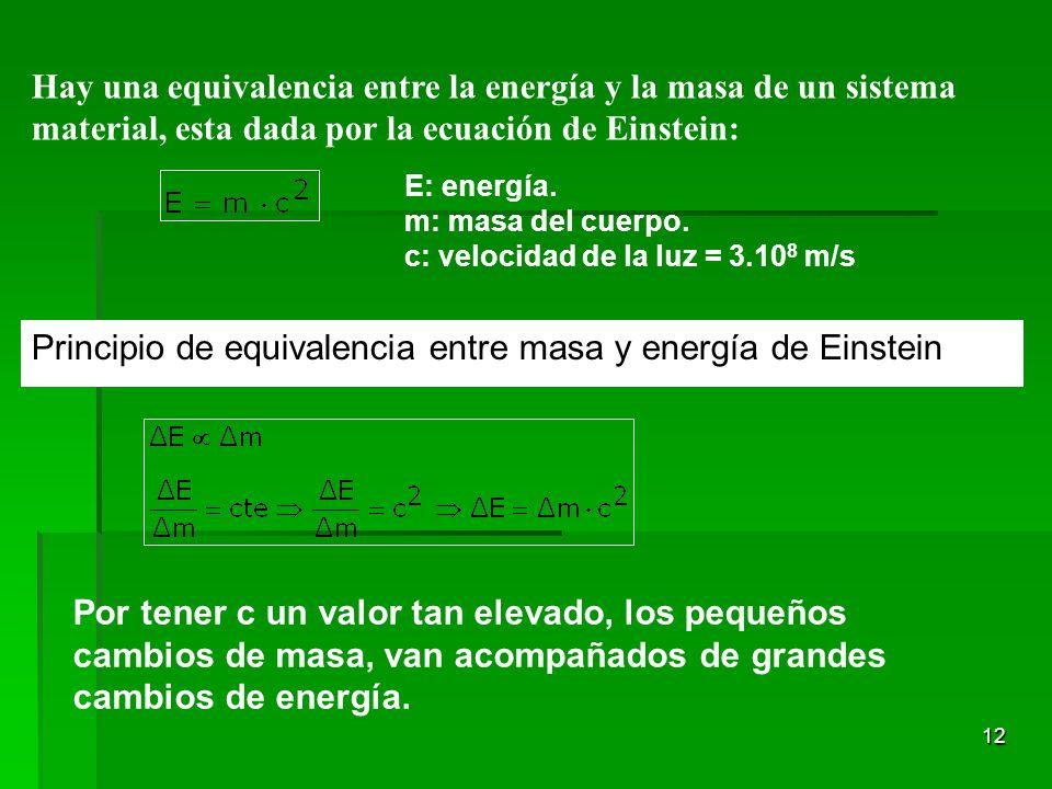Principio de equivalencia entre masa y energía de Einstein