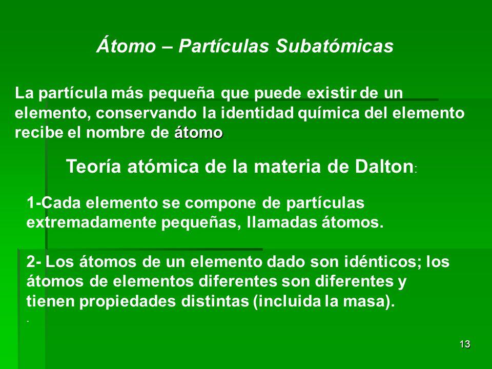 Teoría atómica de la materia de Dalton: