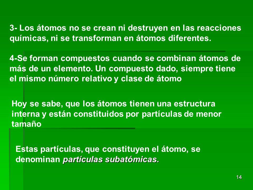 3- Los átomos no se crean ni destruyen en las reacciones químicas, ni se transforman en átomos diferentes.
