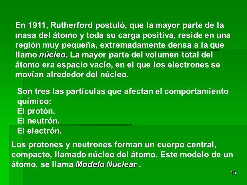 En 1911, Rutherford postuló, que la mayor parte de la masa del átomo y toda su carga positiva, reside en una región muy pequeña, extremadamente densa a la que llamo núcleo. La mayor parte del volumen total del átomo era espacio vacío, en el que los electrones se movían alrededor del núcleo.