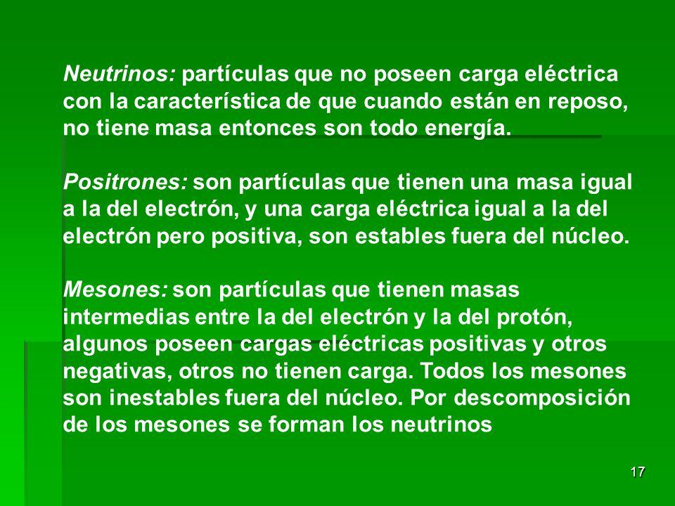Neutrinos: partículas que no poseen carga eléctrica con la característica de que cuando están en reposo, no tiene masa entonces son todo energía.