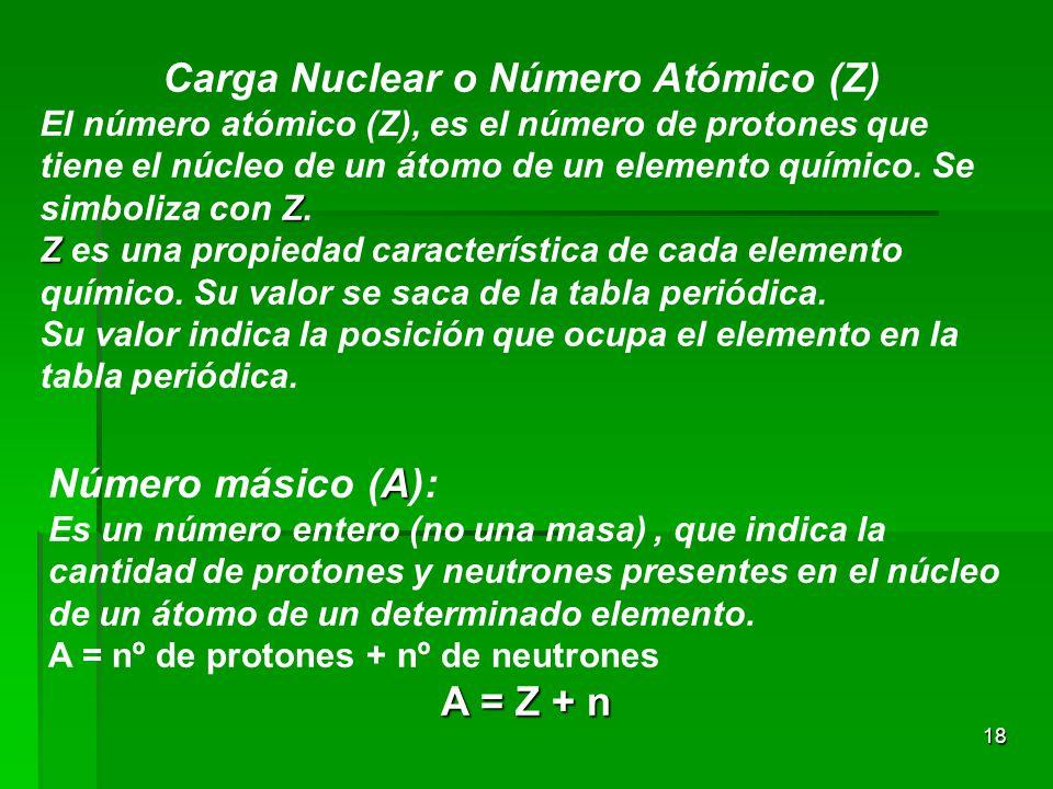 Carga Nuclear o Número Atómico (Z)