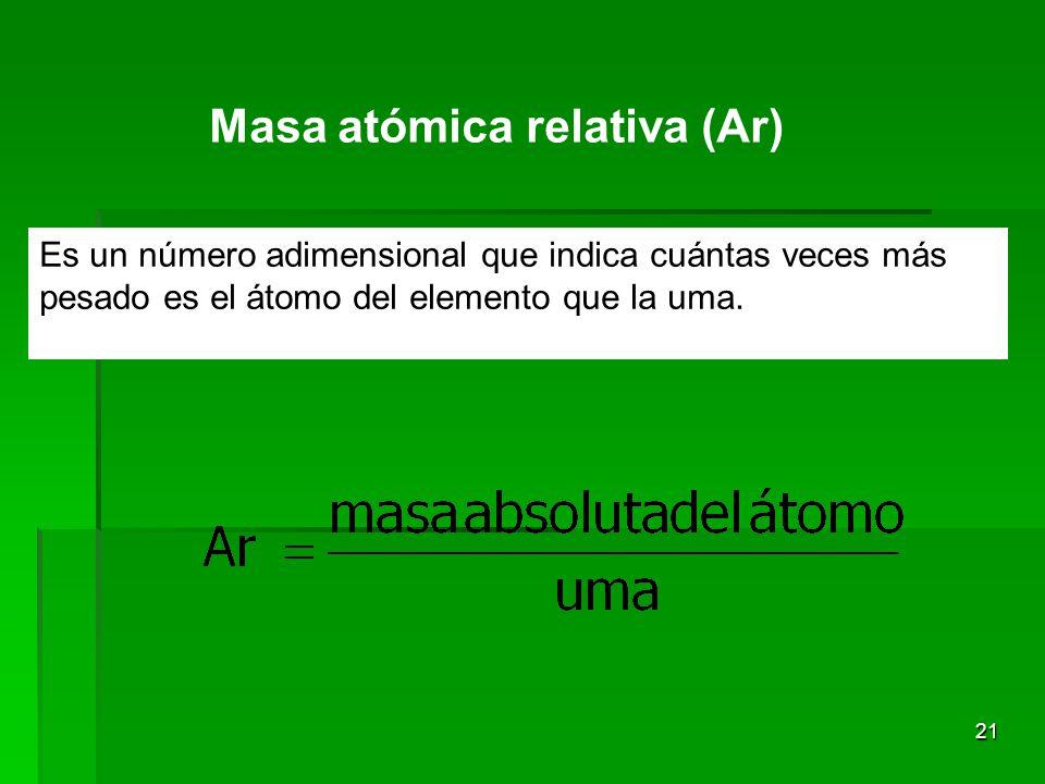 Masa atómica relativa (Ar)