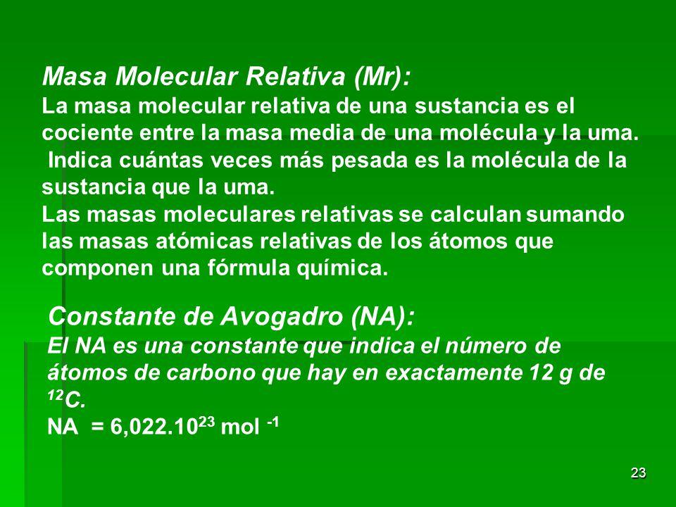 Masa Molecular Relativa (Mr):