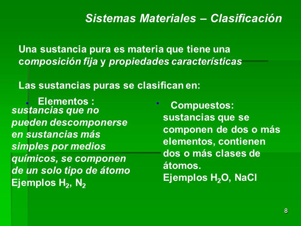 Sistemas Materiales – Clasificación