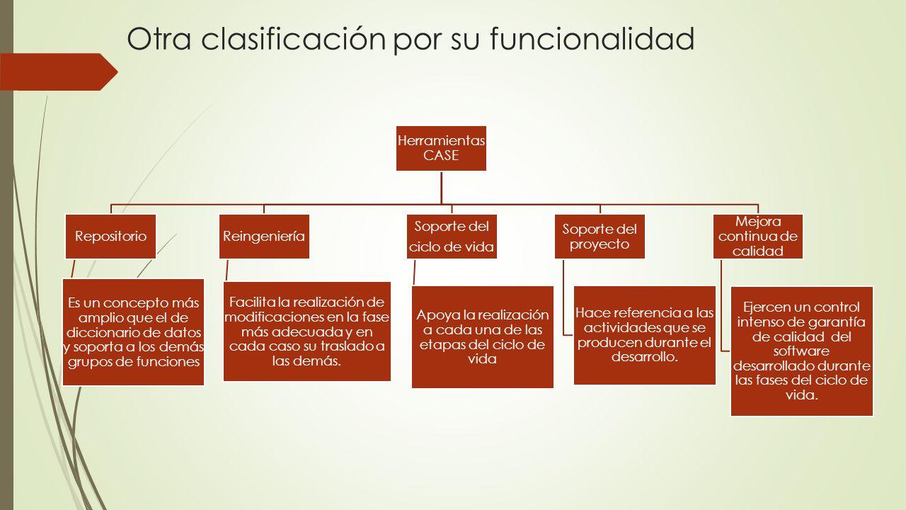 Otra clasificación por su funcionalidad