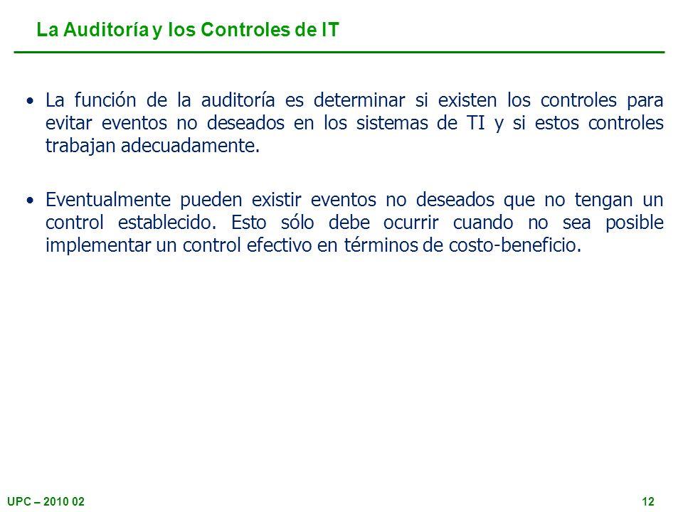 La Auditoría y los Controles de IT