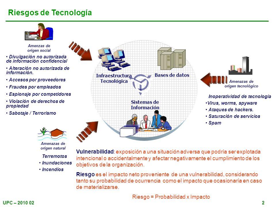 Riesgos de Tecnología Amenzas de origen social. Divulgación no autorizada de información confidencial.
