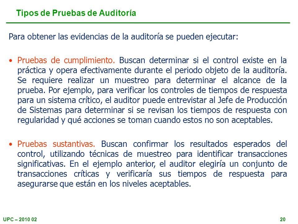 Tipos de Pruebas de Auditoría