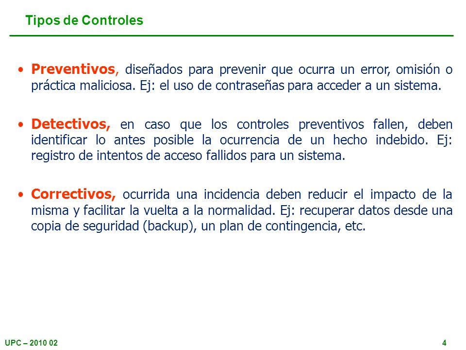 Tipos de Controles