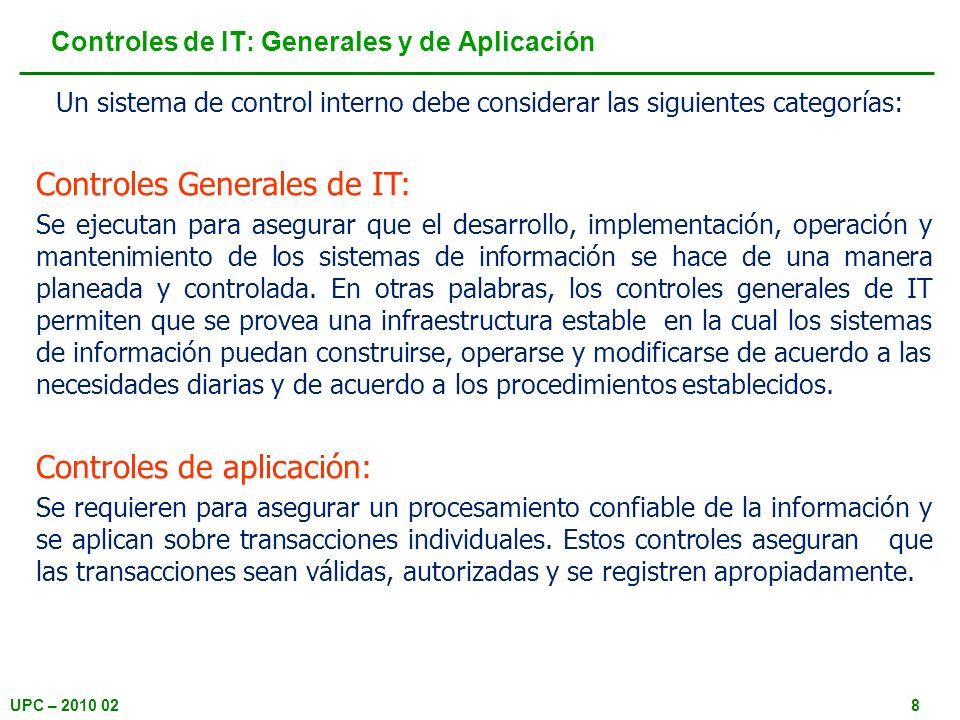 Controles de IT: Generales y de Aplicación