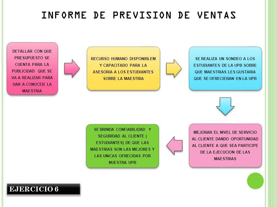 INFORME DE PREVISION DE VENTAS