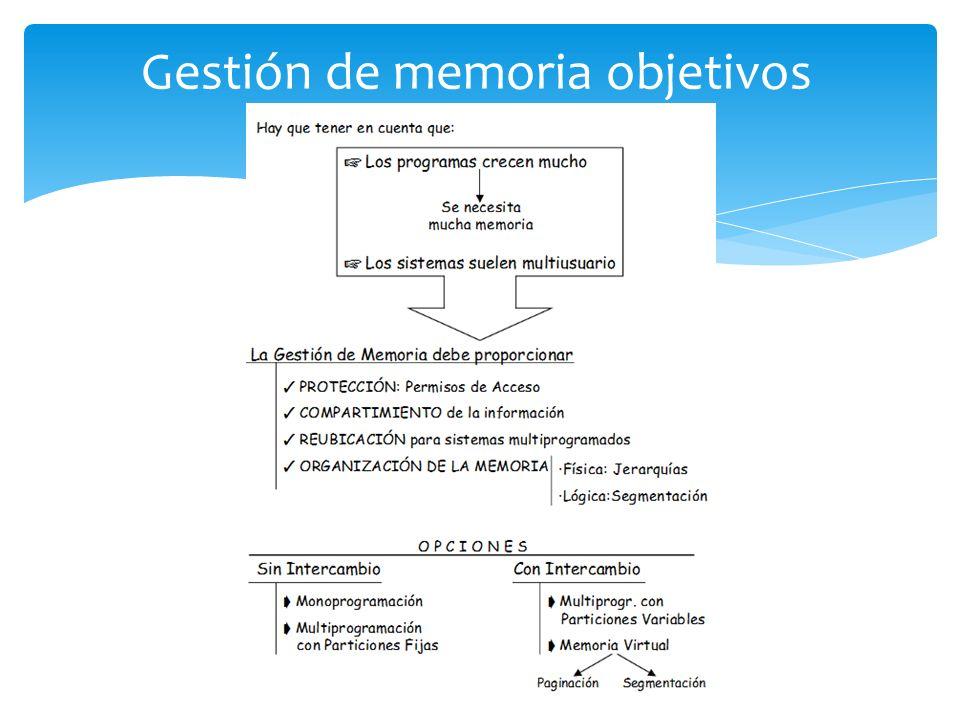 Gestión de memoria objetivos
