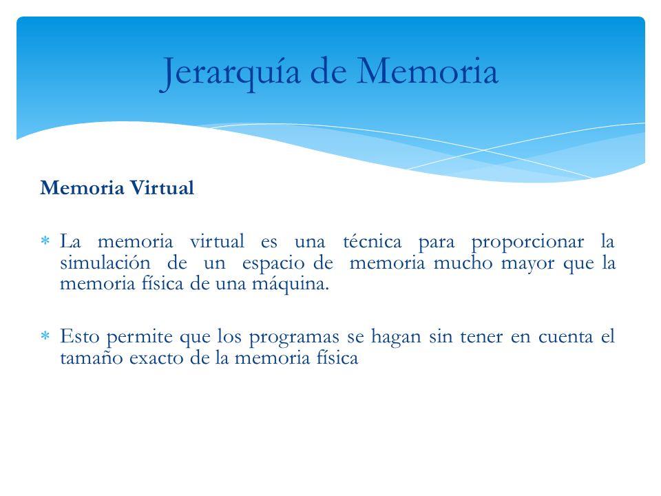 Jerarquía de Memoria Memoria Virtual