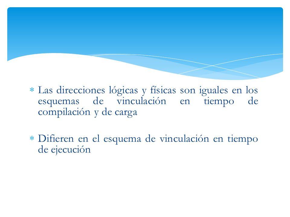 Las direcciones lógicas y físicas son iguales en los esquemas de vinculación en tiempo de compilación y de carga