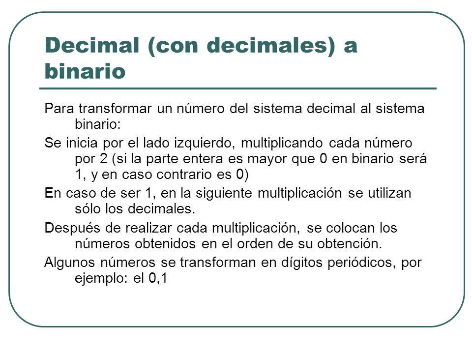 Decimal (con decimales) a binario