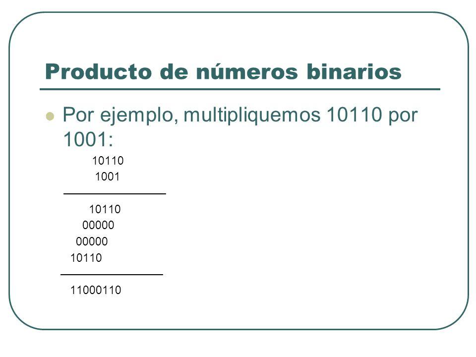 Producto de números binarios
