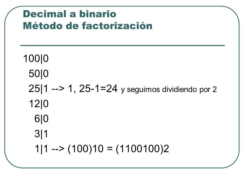 Decimal a binario Método de factorización