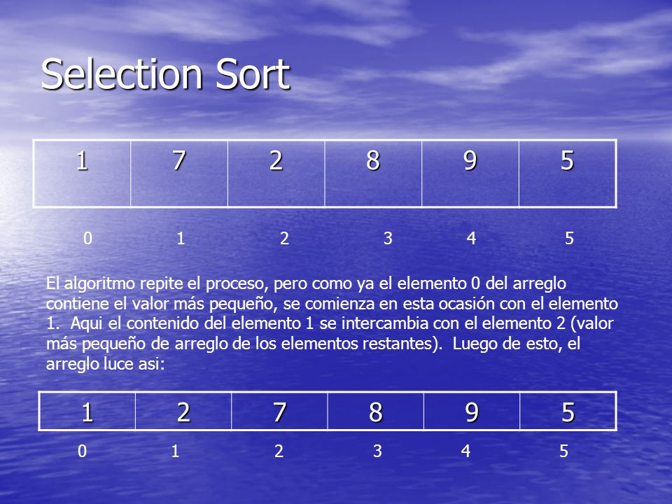 Selection Sort 1. 7. 2. 8. 9. 5. 0 1 2 3 4 5.