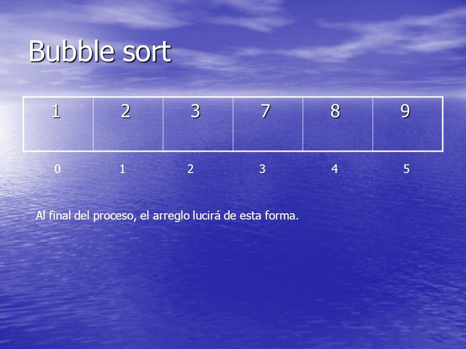 Bubble sort 1. 2. 3. 7. 8. 9. 0 1 2 3 4 5.