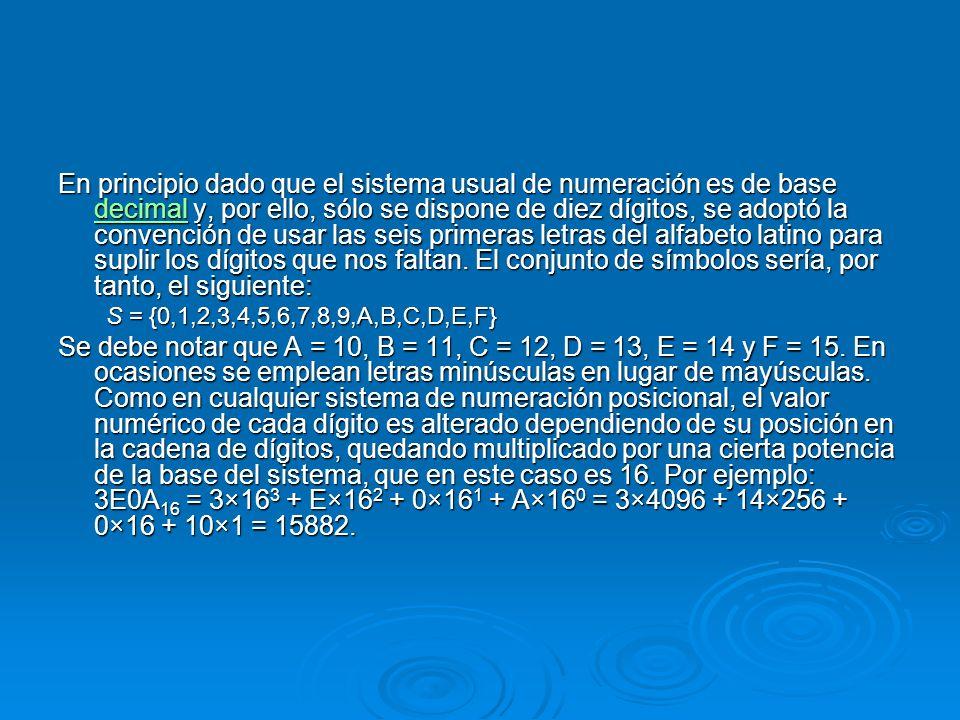 En principio dado que el sistema usual de numeración es de base decimal y, por ello, sólo se dispone de diez dígitos, se adoptó la convención de usar las seis primeras letras del alfabeto latino para suplir los dígitos que nos faltan. El conjunto de símbolos sería, por tanto, el siguiente: