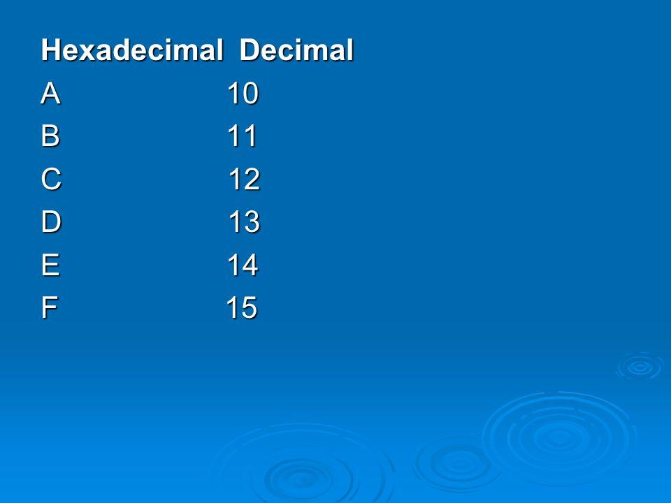 Hexadecimal Decimal A 10. B 11. C 12. D 13.