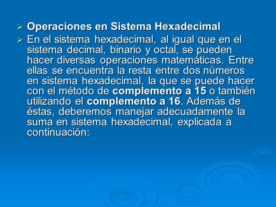 Operaciones en Sistema Hexadecimal