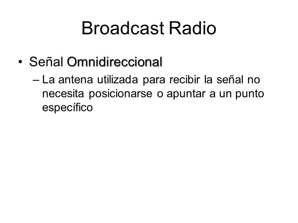 Broadcast Radio Señal Omnidireccional