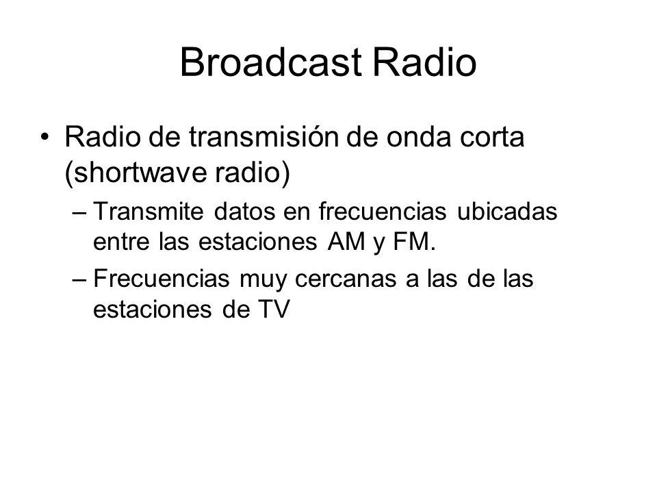 Broadcast Radio Radio de transmisión de onda corta (shortwave radio)