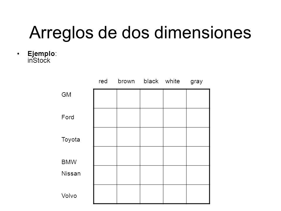 Arreglos de dos dimensiones