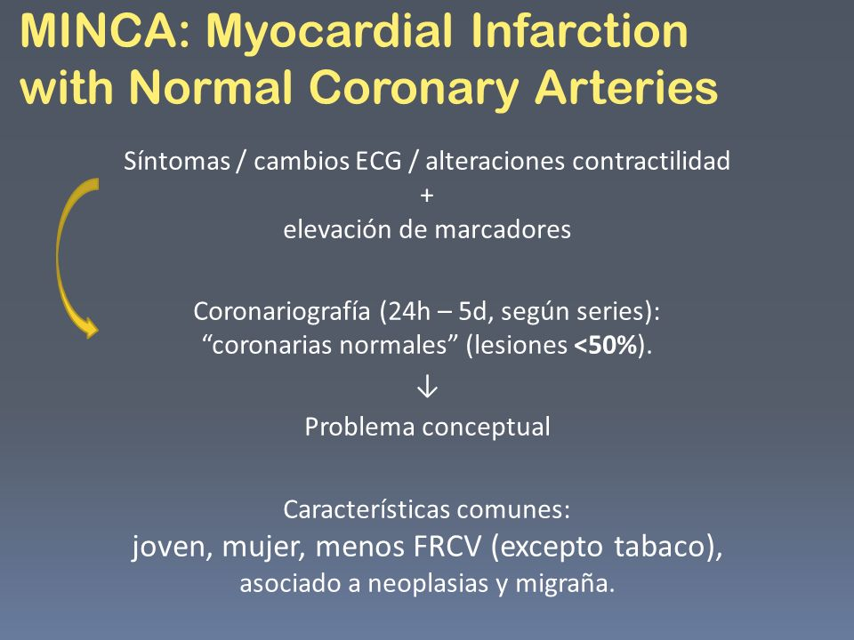 MINCA: Myocardial Infarction with Normal Coronary Arteries