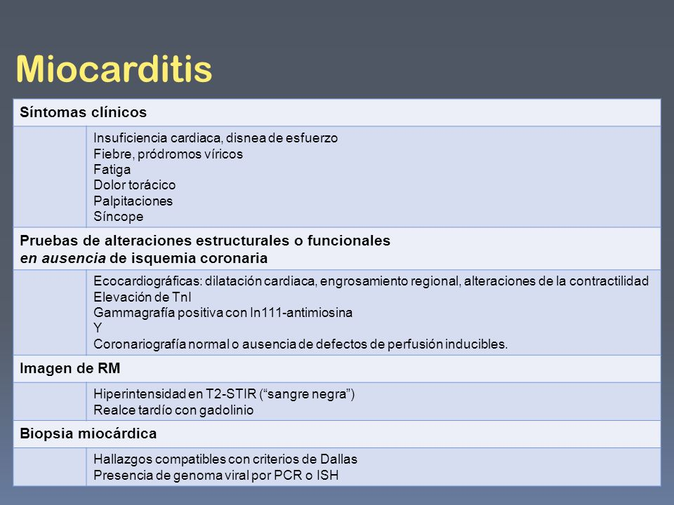 Miocarditis Síntomas clínicos