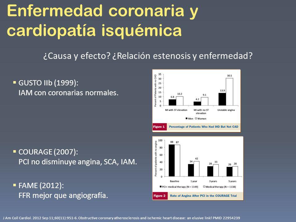 Enfermedad coronaria y cardiopatía isquémica