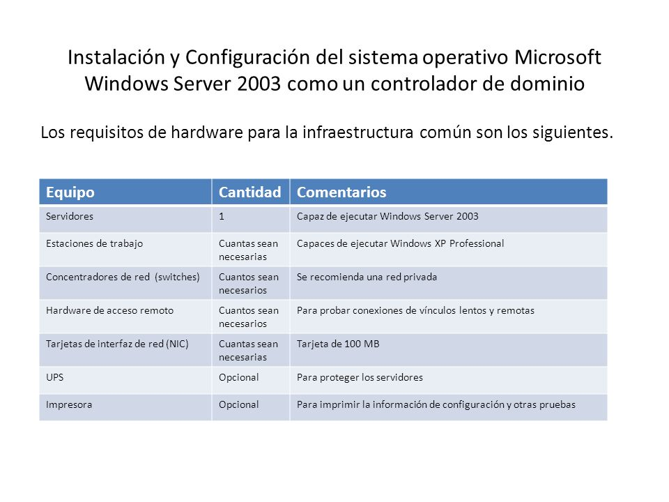 Instalación y Configuración del sistema operativo Microsoft Windows Server 2003 como un controlador de dominio