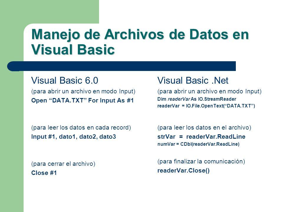 Manejo de Archivos de Datos en Visual Basic