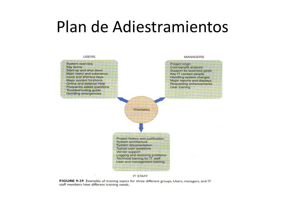 Plan de Adiestramientos